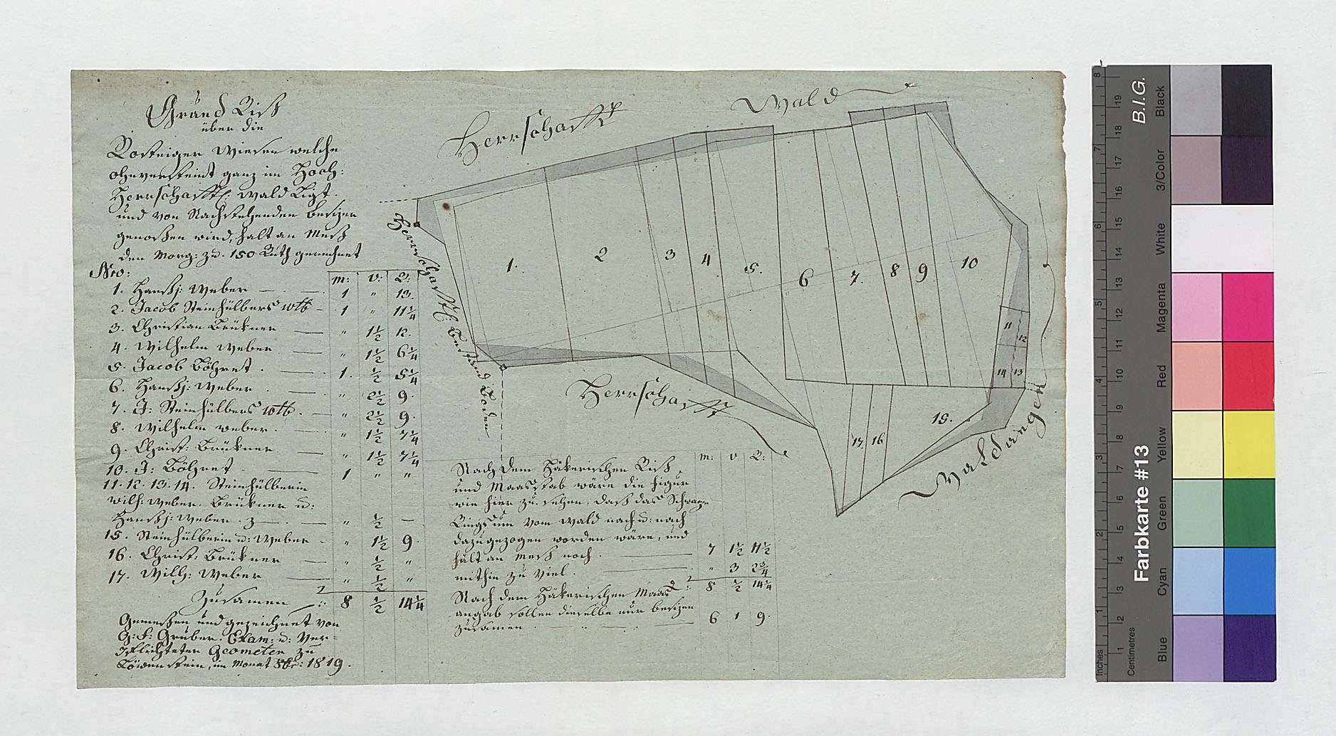 Lage und Nutzung der Roßstaiger Wiesen bei Spiegelberg, Bild 1