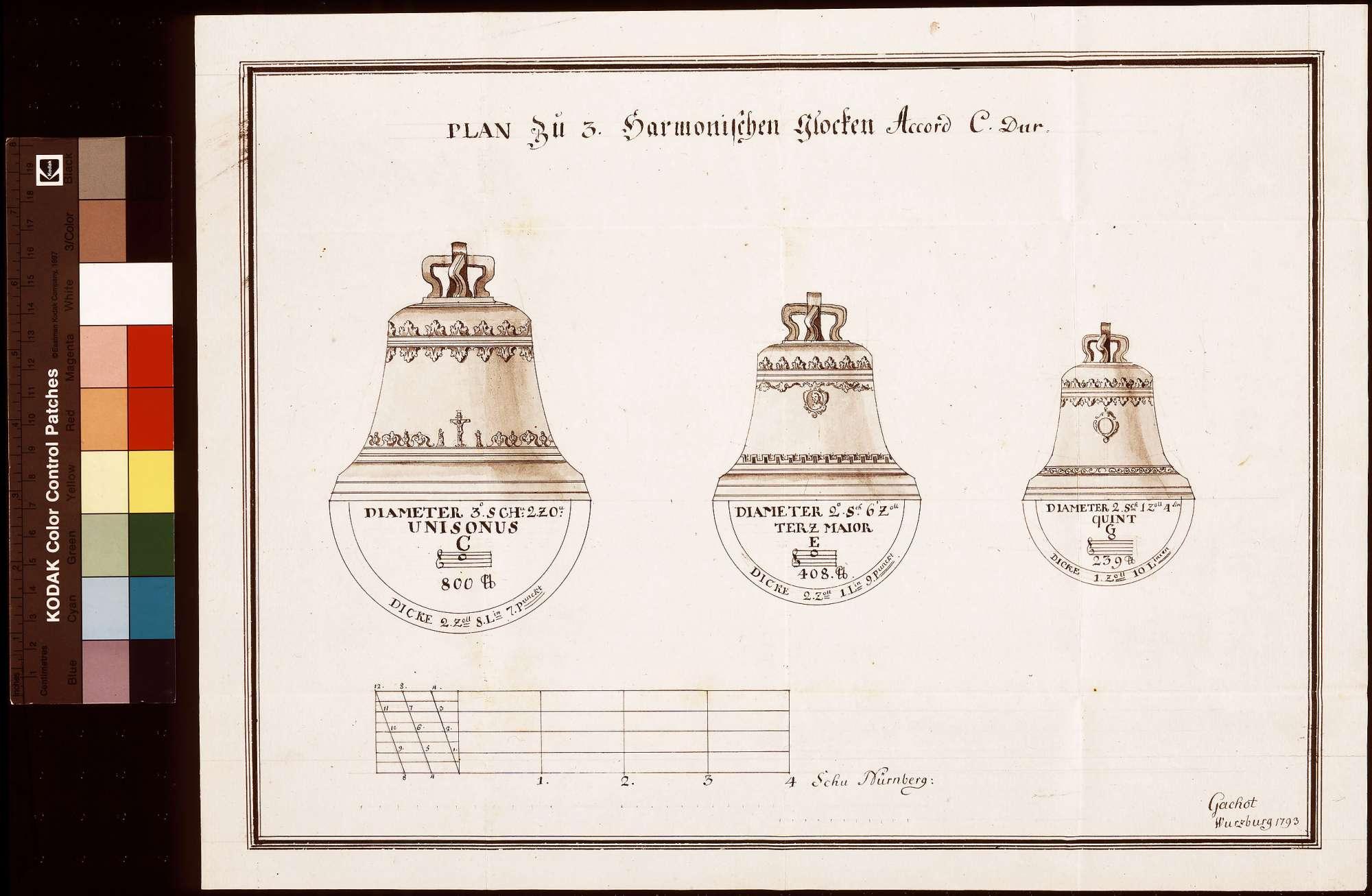 Drei harmonische Glocken, Akkord C-Dur [für Bronnbach], Bild 1