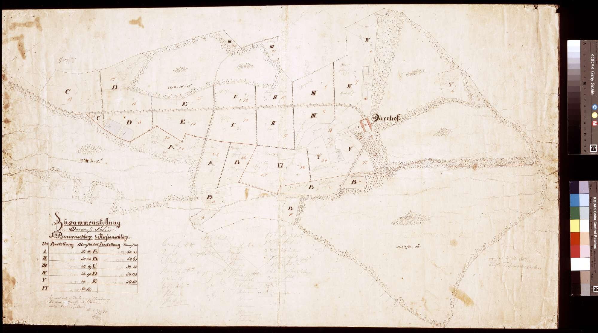 Zusammenstellung der Dürrhofs-Felder (Inselkarte), Bild 1